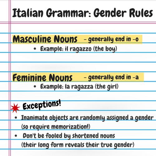 Italian (italiano) Italian is a Romance language spoken by about 60 million people in Italy, Switzerland, San Marino, Vatican City, Malta and Eritrea.