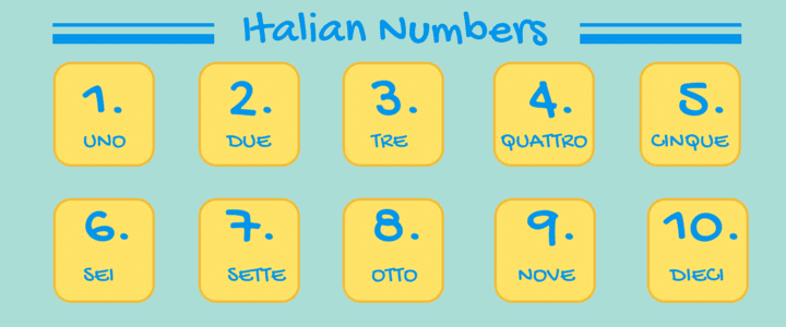 5 Fun Italian Games for Learning Numbers