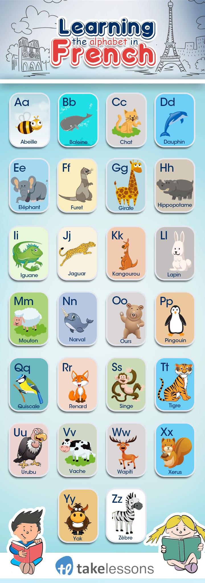 French Animal Alphabet Flashcards
