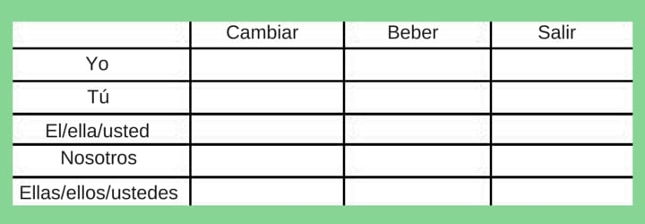 Part IV: How to Conjugate the Imperfect in Spanish