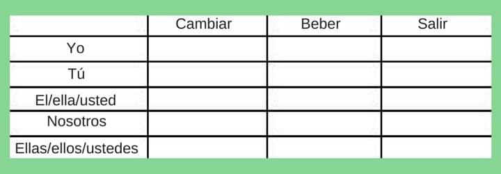 Part III: Conjugating Irregular & Past Tense in Spanish