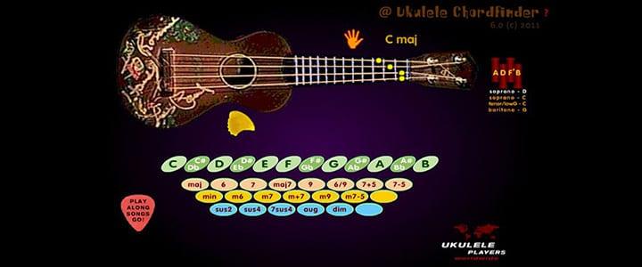 Ukulele - Page 4 of 7 - TakeLessons Blog