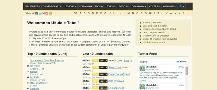 Ukulele ukulele chords 1234 : Ukulele : ukulele tabs 1 2 3 4 Ukulele Tabs 1 plus Ukulele Tabs 1 ...