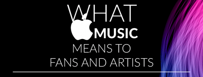 apple music streaming service infographic header