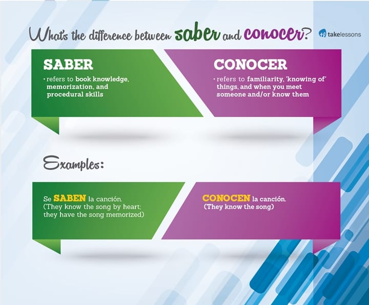 difference between saber and conocer