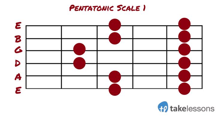 pentatonic scale 1