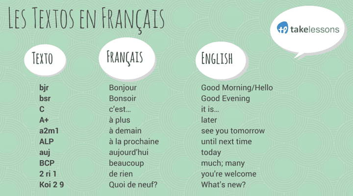 Texting in French