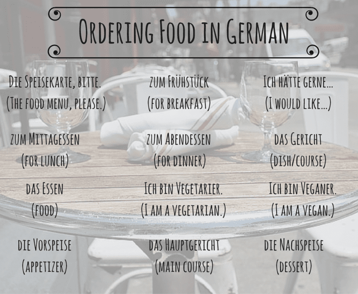 common german phrases