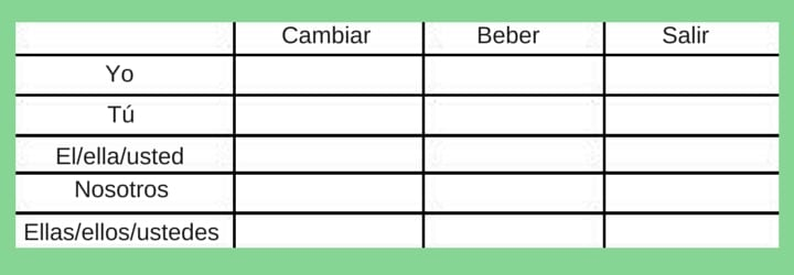 Fabulous Learn Spanish Grammar Present Perfect Conjugations Beutiful Home Inspiration Truamahrainfo