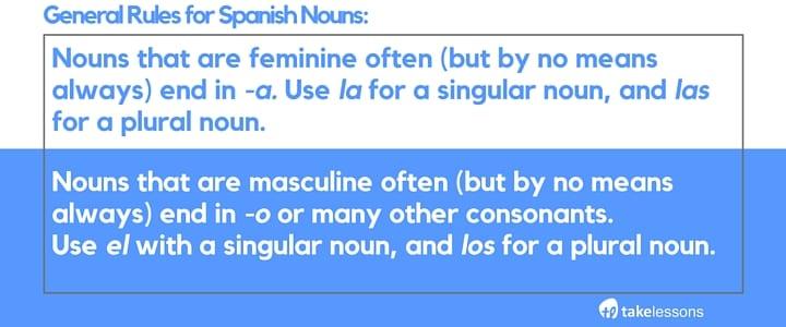 Masculine & Feminine Spanish Nouns | Test Yourself
