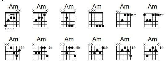 Primary Chords  Free Online Piano Lessons  Learn How to