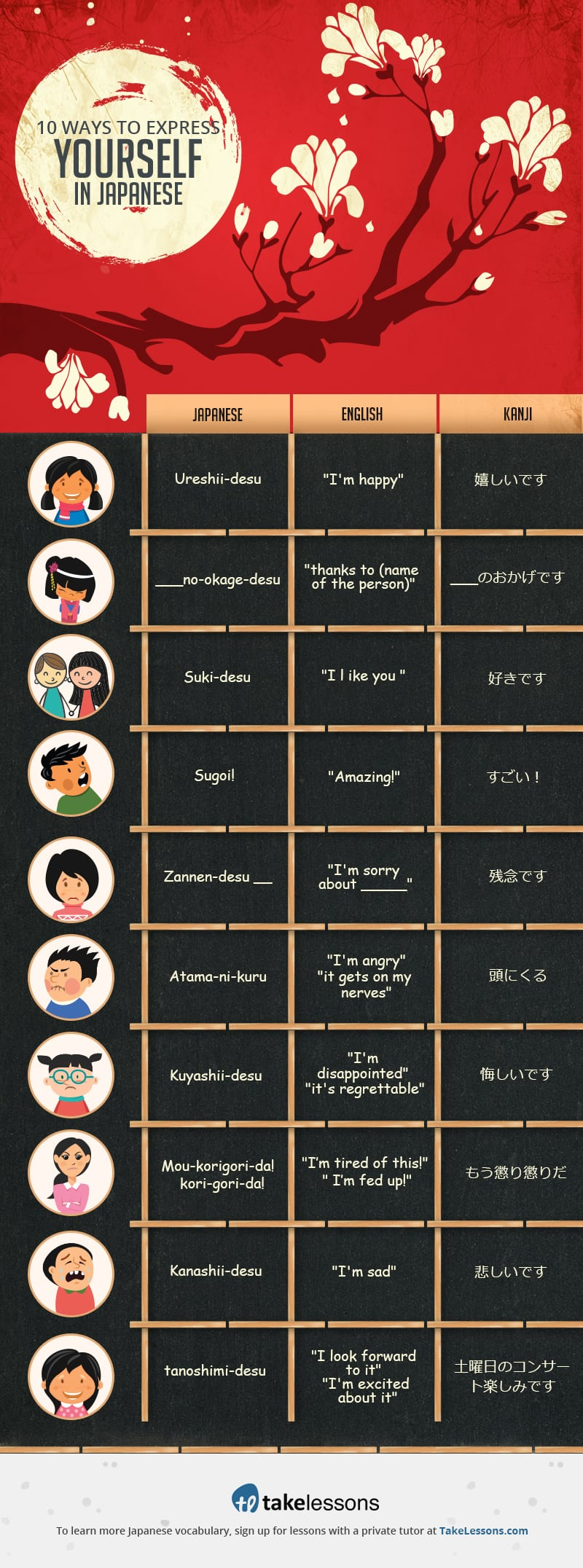 Japanese Vocabulary 10 Ways To Express Yourself