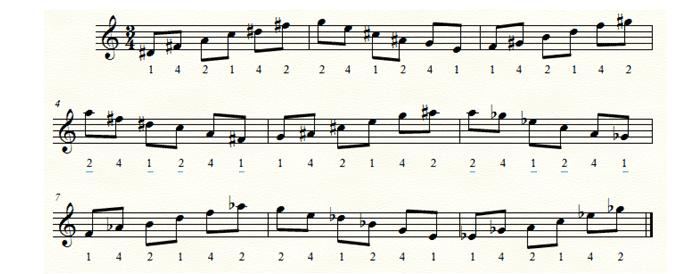 5 left hand classical guitar exercises 4