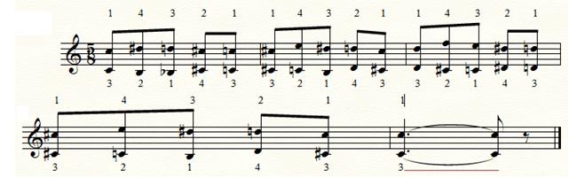 5 left hand classical guitar exercises 5