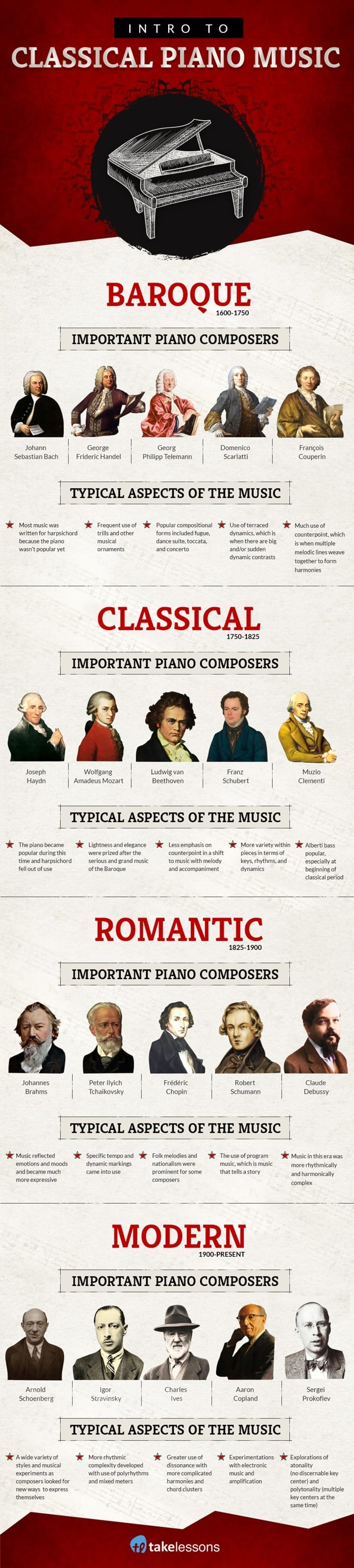 stylistic periods of music