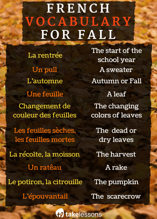 French Vocab for Fall list