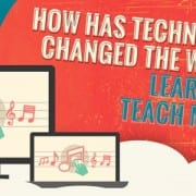 Techology and online Music lessons