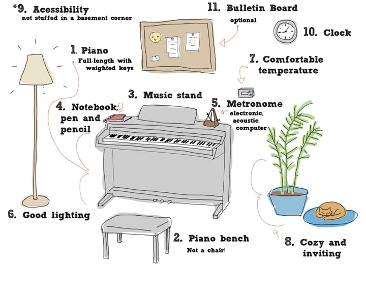 piano practice space