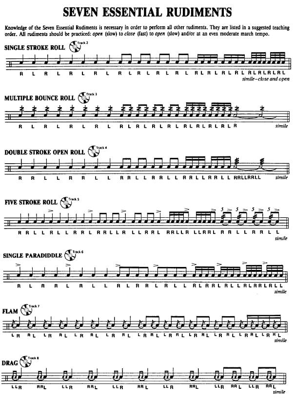 photo regarding Printable Drum Rudiments identify 7 Significant Drum Rudiments [Video clip] TakeLessons Site