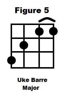 ukulele chord 5