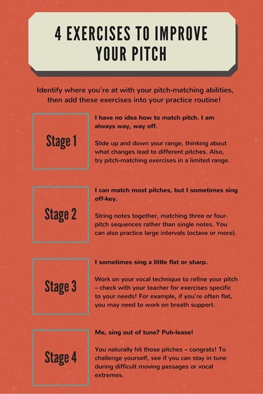 your 10 step cheat sheet for learning how to sing. Black Bedroom Furniture Sets. Home Design Ideas