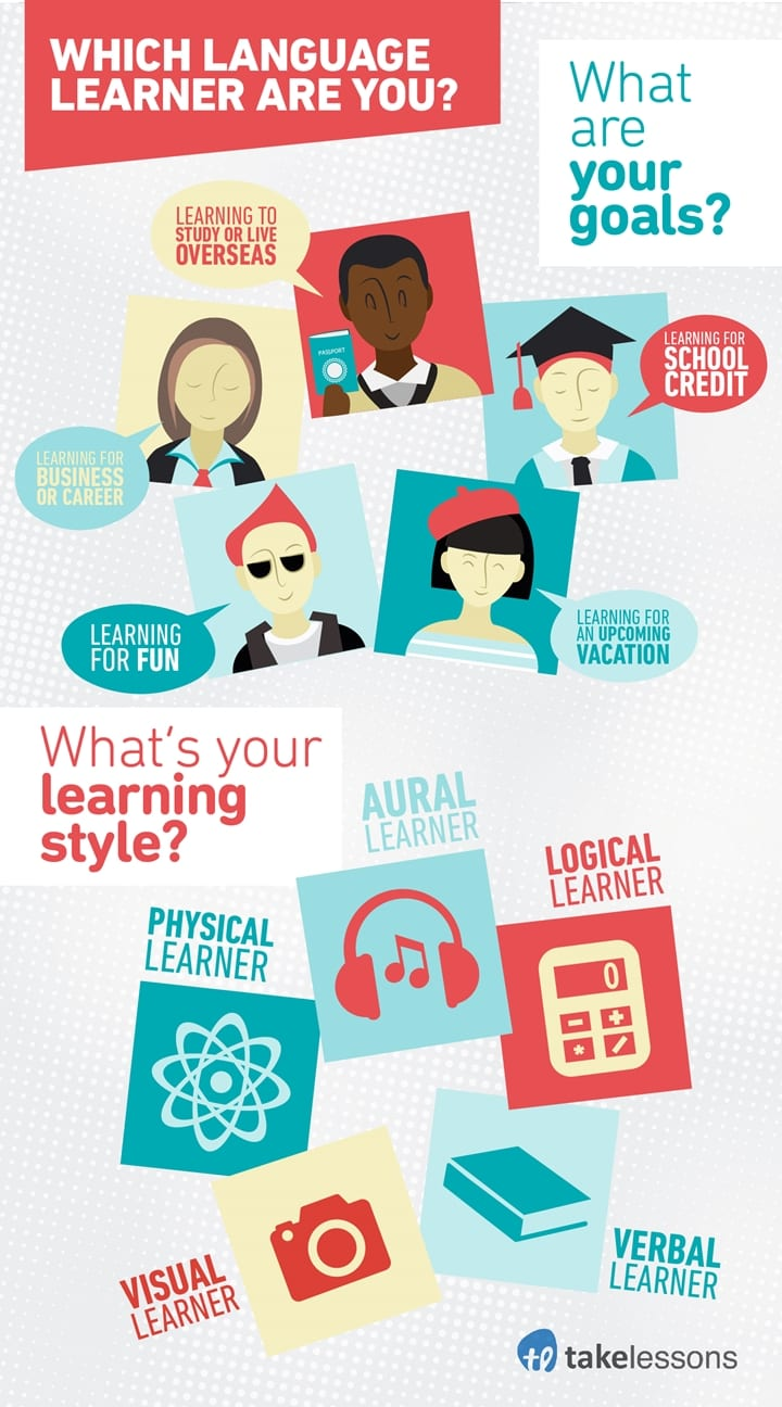 Which Language Learner Are You
