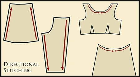 9-Directional_Stitching (1)