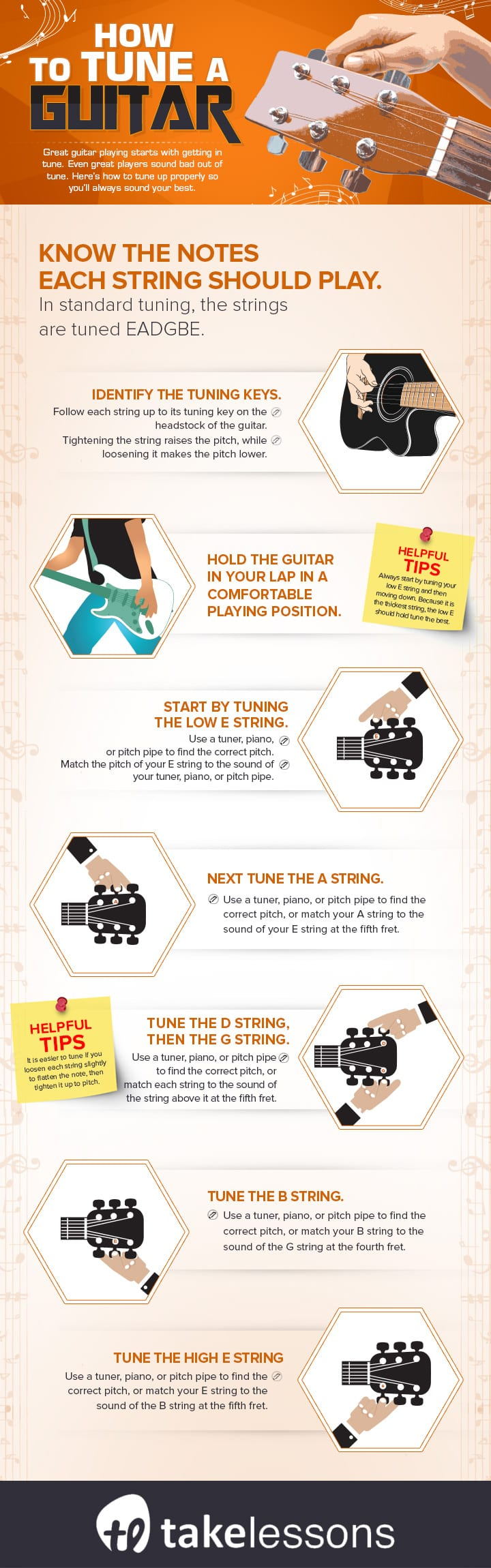 how to tune a guitar infographic