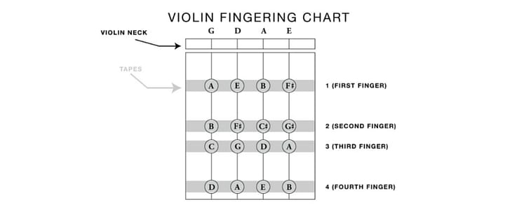 Violin  Page  Of   Takelessons Blog