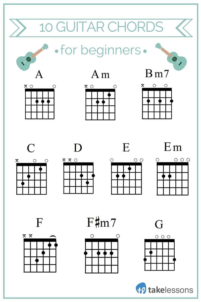 10 Basic Common And Easy Guitar Chords Keys For Beginners To Learn