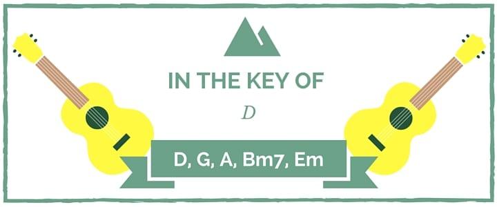 Key of D Chord
