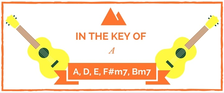 A D E F#m7 Bm7 Chords