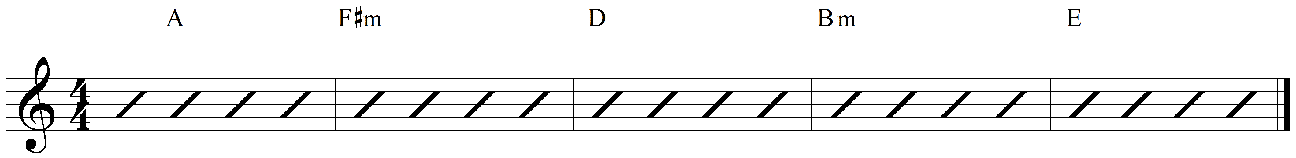Key of A chord pattern example