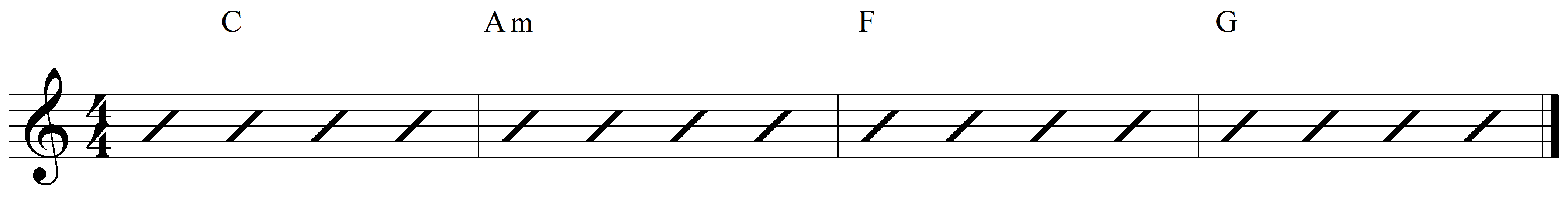Key of C chord pattern example
