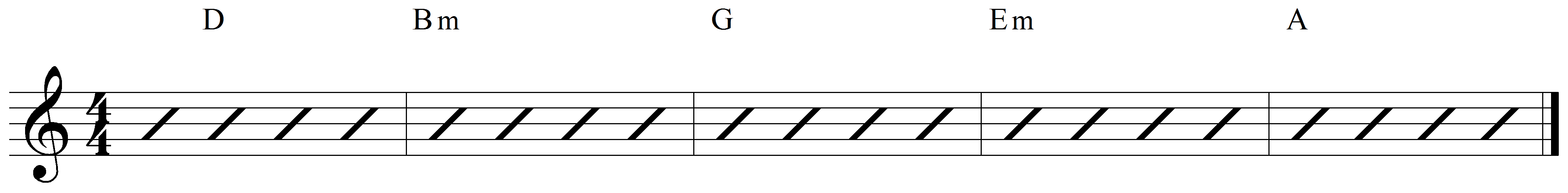 Key of D chord pattern example