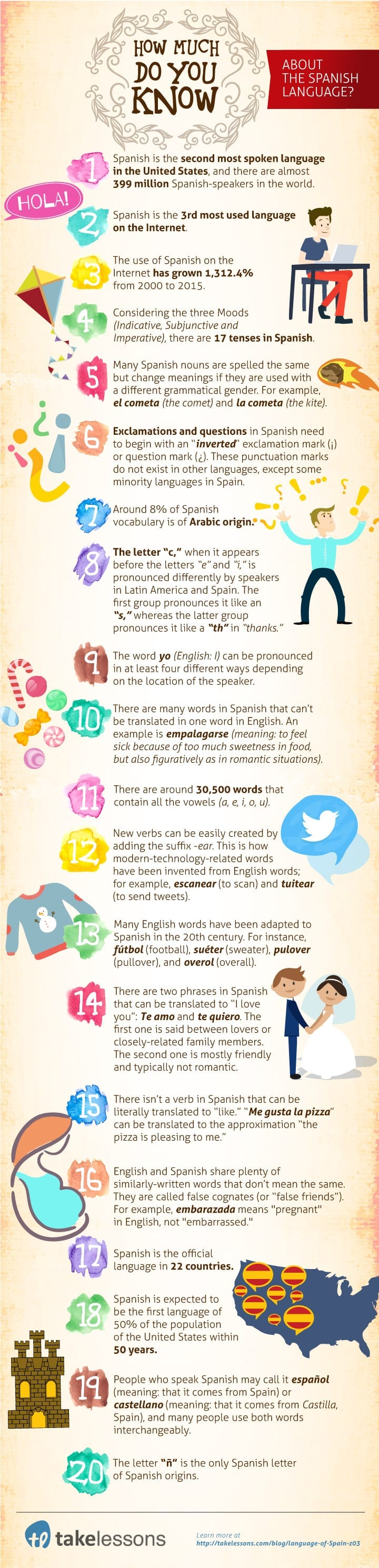 50 fascinating facts about the spanish language infographic