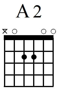 easy guitar chords - A2