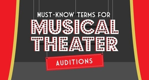 audition terms glossary