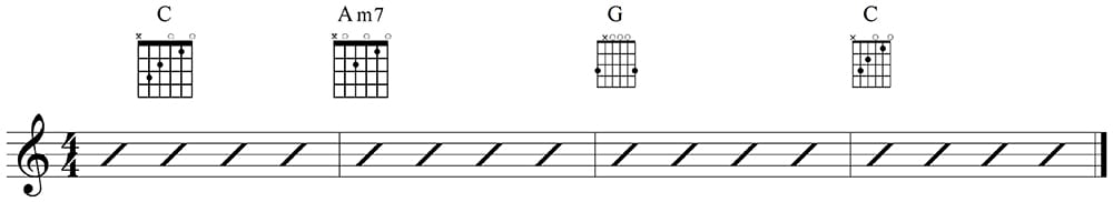 easy guitar chords C Am7 G C progression