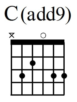 easy guitar chords C (add9)
