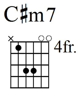 easy guitar chords - C#m7 4fr