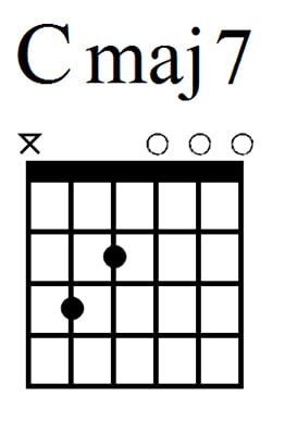 easy guitar chords - Cmaj7