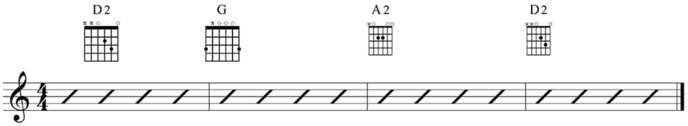 easy guitar chords - D2 G A2 D2 progression