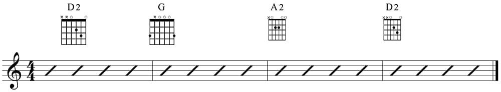 Guitar guitar chords key of d : 12 Easy Guitar Chords for Beginners