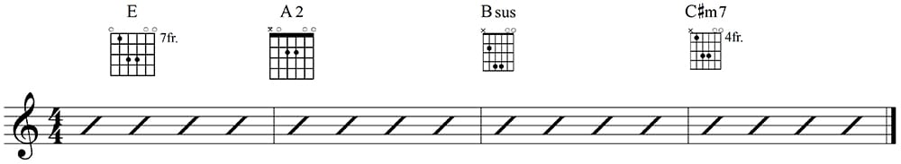 easy guitar chords - E 7fr A2 Bsus C#m7