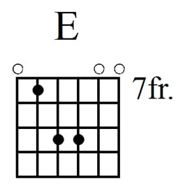 easy guitar chords - E open version