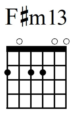 easy guitar chords - F#m13