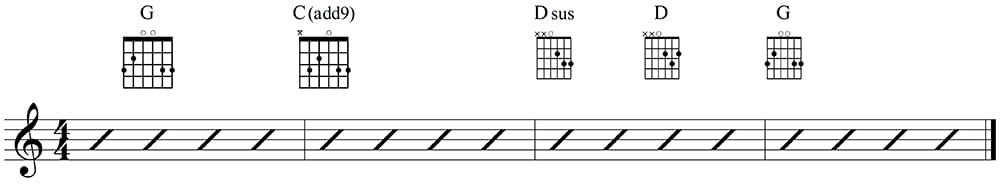 easy guitar chords - G C(add9) D sus D G progression