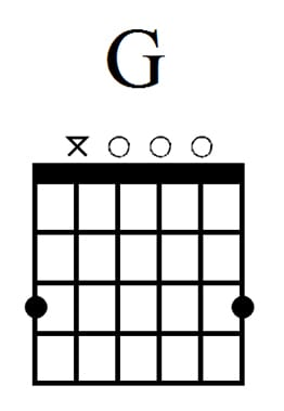 easy guitar cheat chords - G