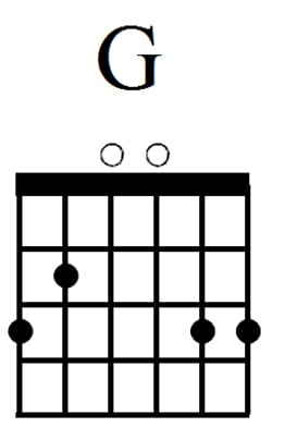 easy guitar chords - G altered fingering